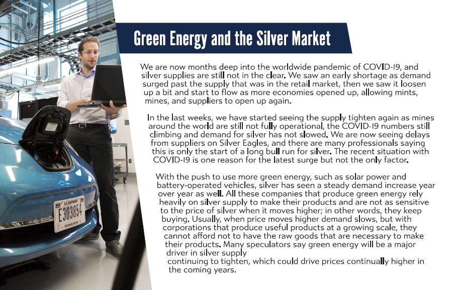 green energy and the silver market