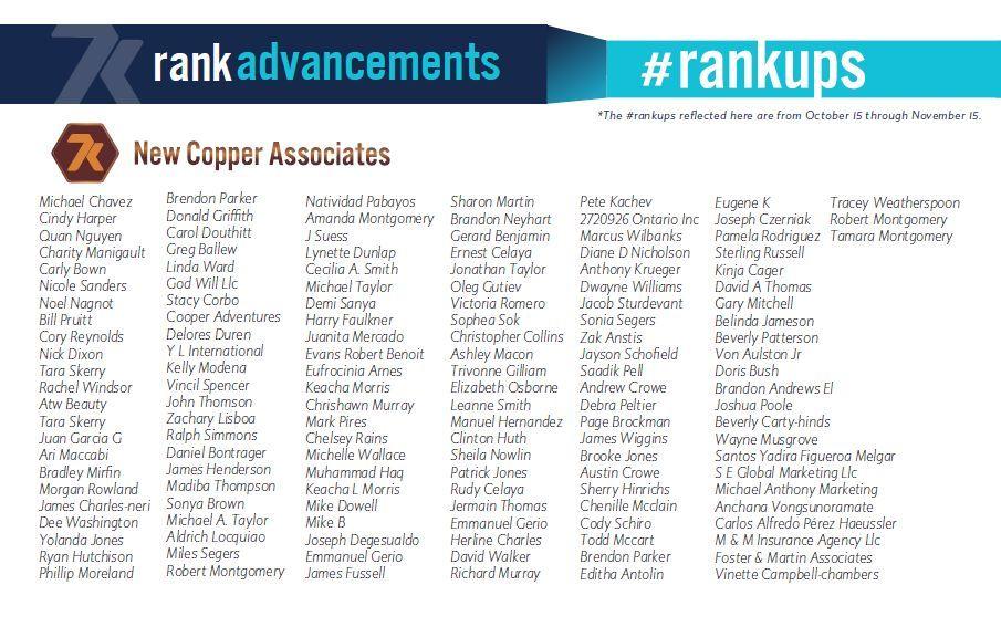 7k metals rank advancements
