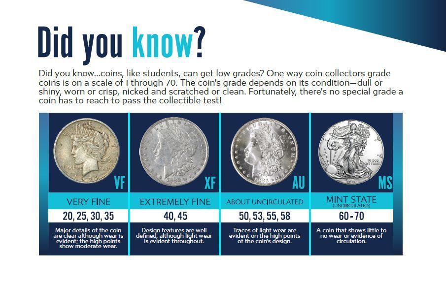 coin grading explained