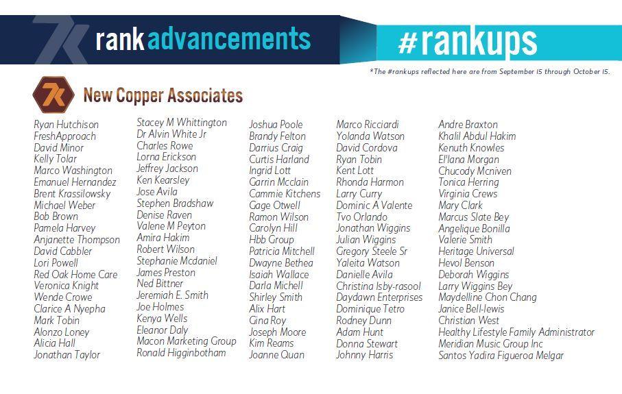 7k rank advancements