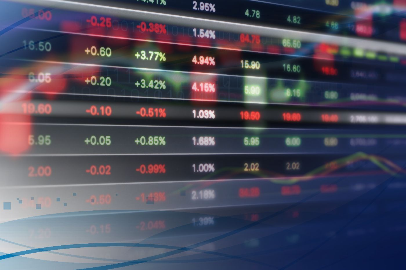 financial market manipulation
