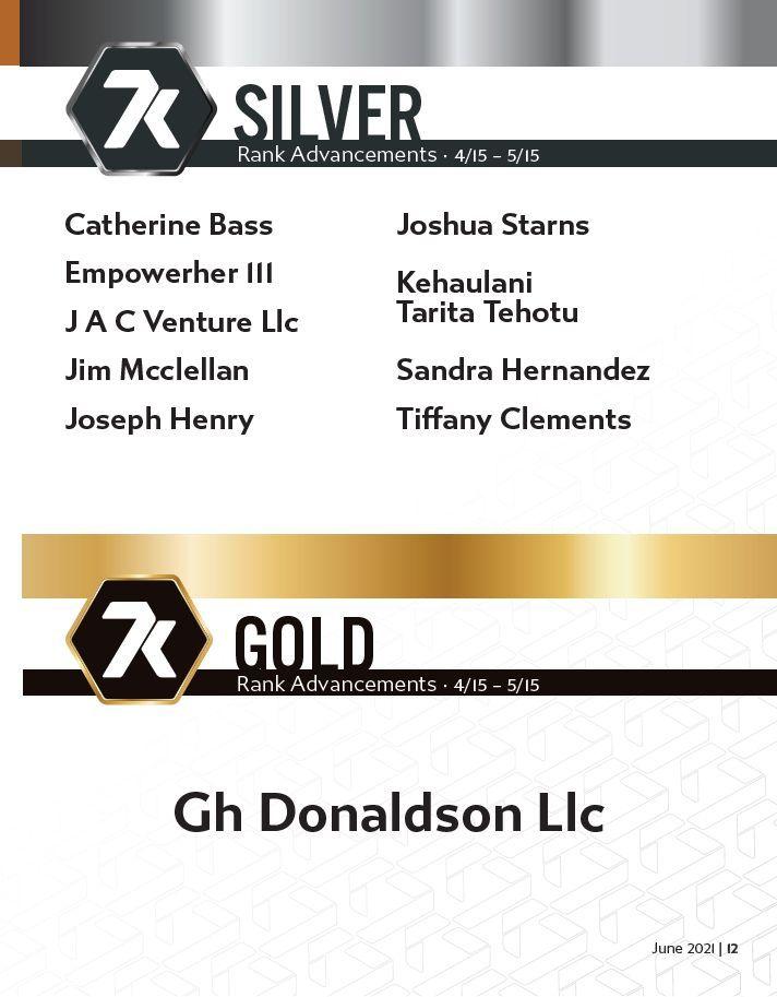 June 2021 7k Metals Vault Report Silver and Gold Rankups