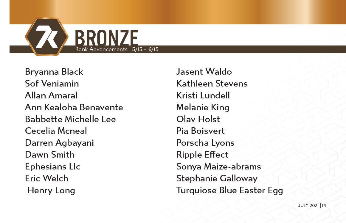 7k July 2021 Vault Report Bronze Rankups