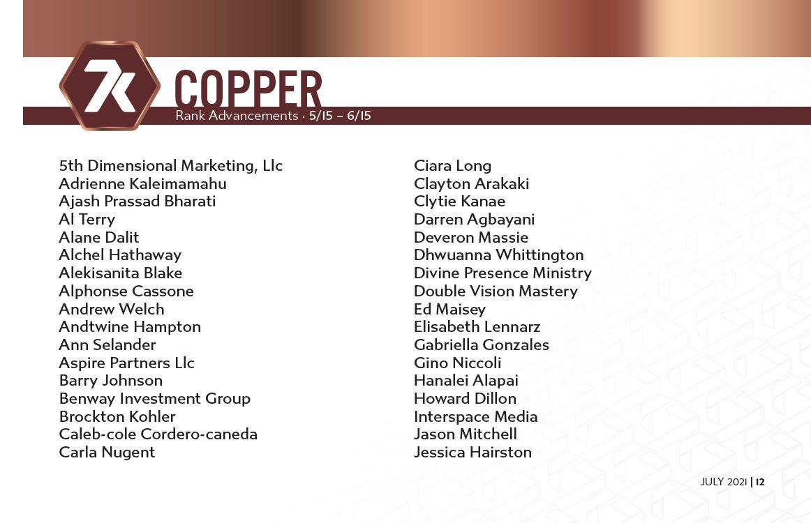 7k July 2021 Vault Report Copper Rankups