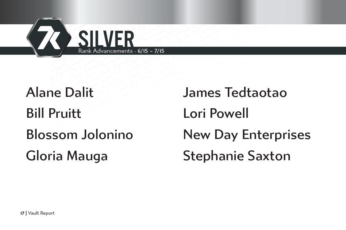 7k Silver Rankups June - July 2021