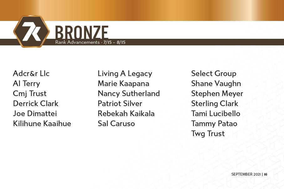 7k Metals Bronze Rankups July 15 - August 15, 2021