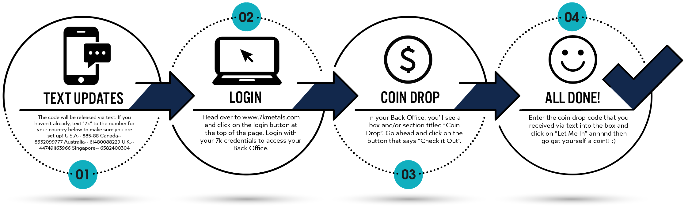 how to do a 7k metals coin drop